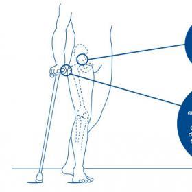 Persones grans amb mobilitat reduïda: crosses, bastó o caminador?